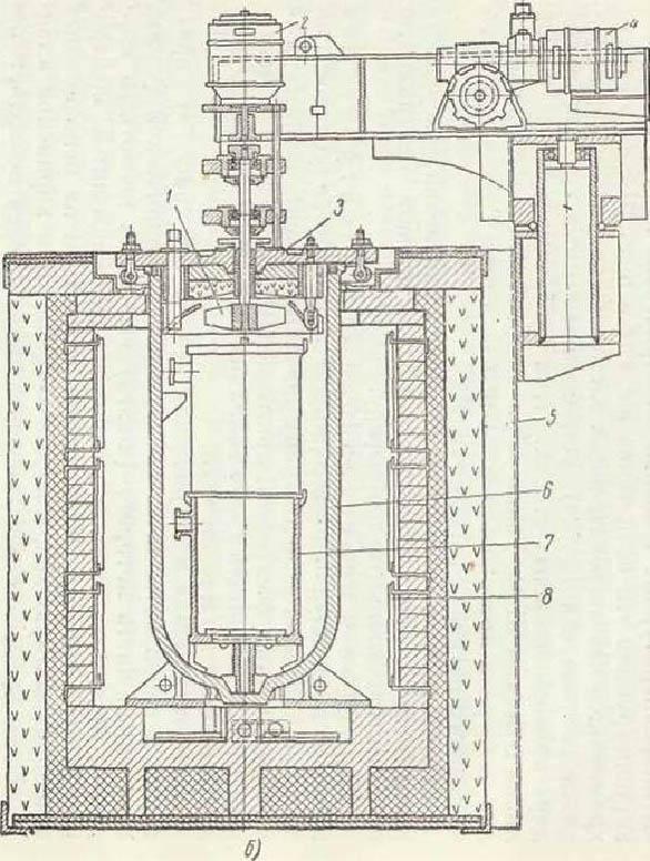 электрическая печь Ц-105